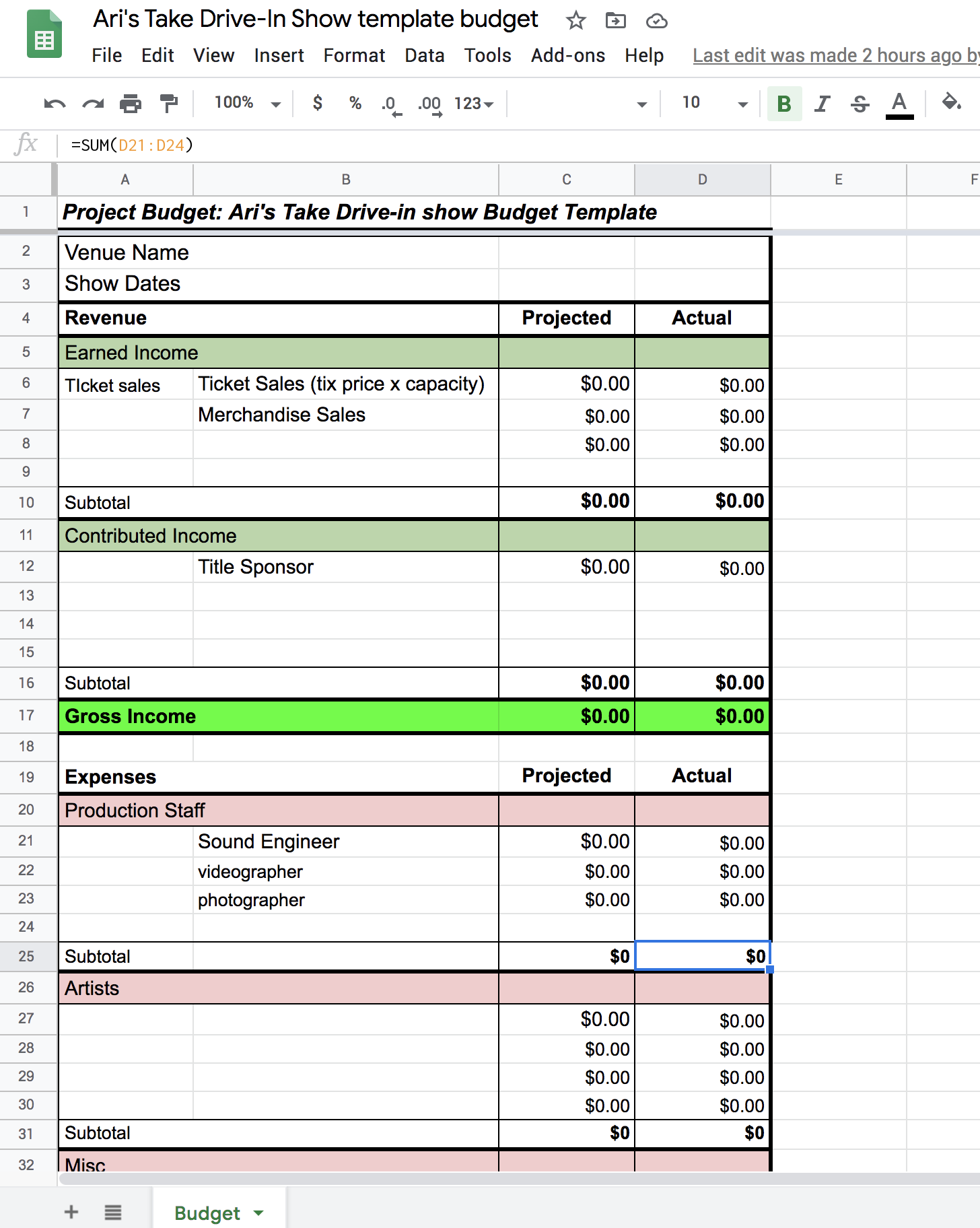 screenshot of a Google Spreadsheet budget