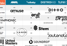 Ari's Take digital music distribution comparison chart
